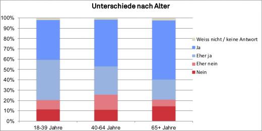 _4-2019_gfs_Atomausstieg_Alter