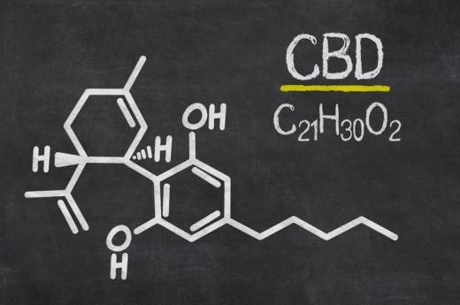 Wirkung-CBD